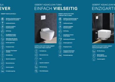 AquaClean-Uebersicht-2019